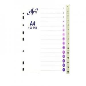 Sadalītājs A4/1-15 ELFEN